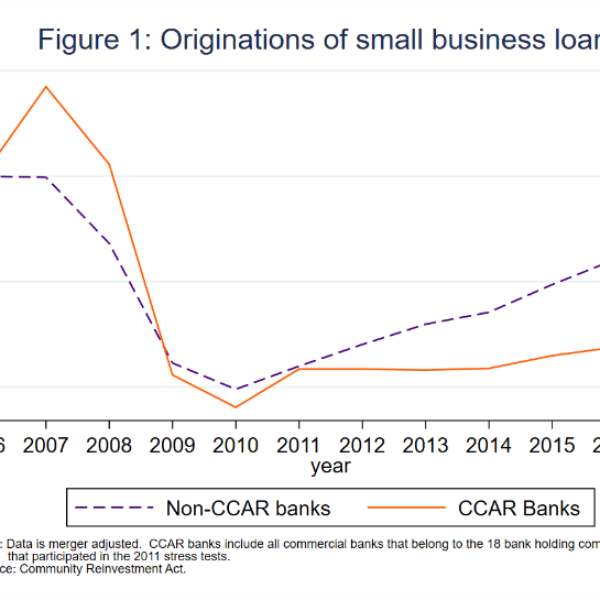 Origination of small business loans