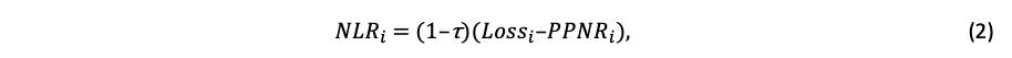 """formula showing 〖NLR〗_i """" = (1–τ)("""" 〖Loss〗_i """"–"""" 〖PPNR〗_i """"),"""""""