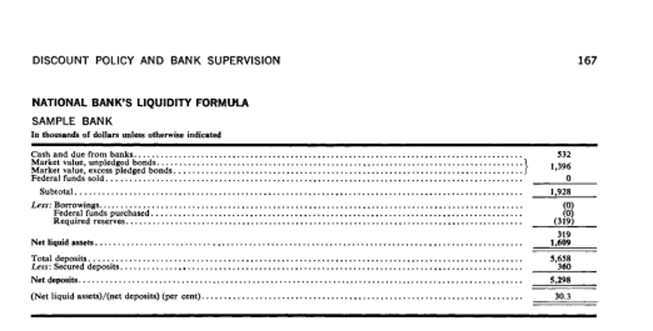 Appendix 2: Example of Filled-in F.R. 363 Form from Reappraisal of the Federal Reserve Discount Mechanism, Volume 3
